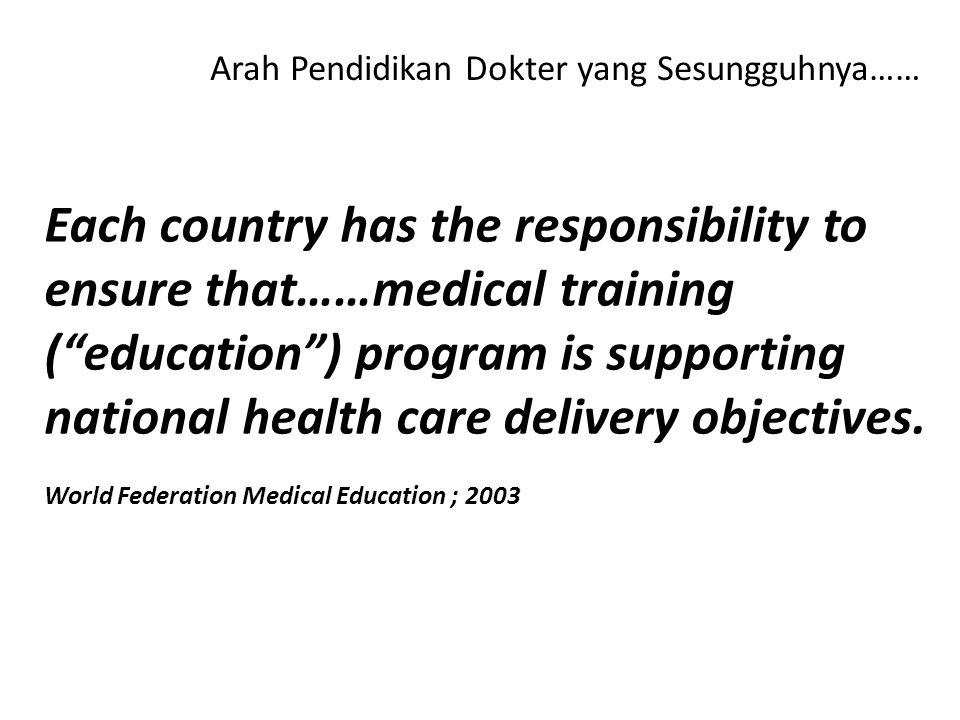 Arah Pendidikan Dokter yang Sesungguhnya……