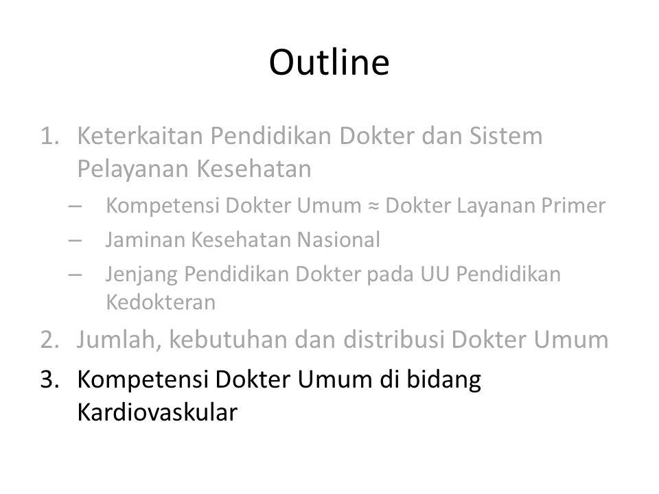 Outline Keterkaitan Pendidikan Dokter dan Sistem Pelayanan Kesehatan