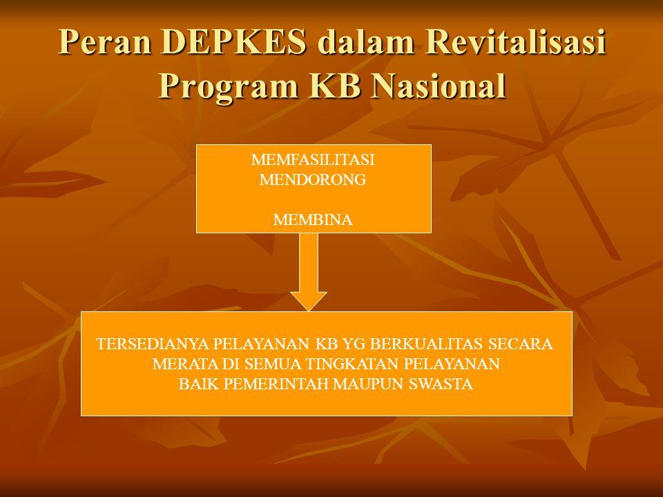 Peran DEPKES dalam Revitalisasi Program KB Nasional