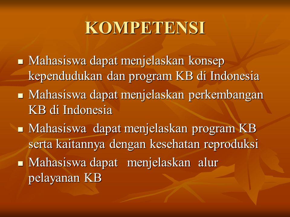 KOMPETENSI Mahasiswa dapat menjelaskan konsep kependudukan dan program KB di Indonesia. Mahasiswa dapat menjelaskan perkembangan KB di Indonesia.