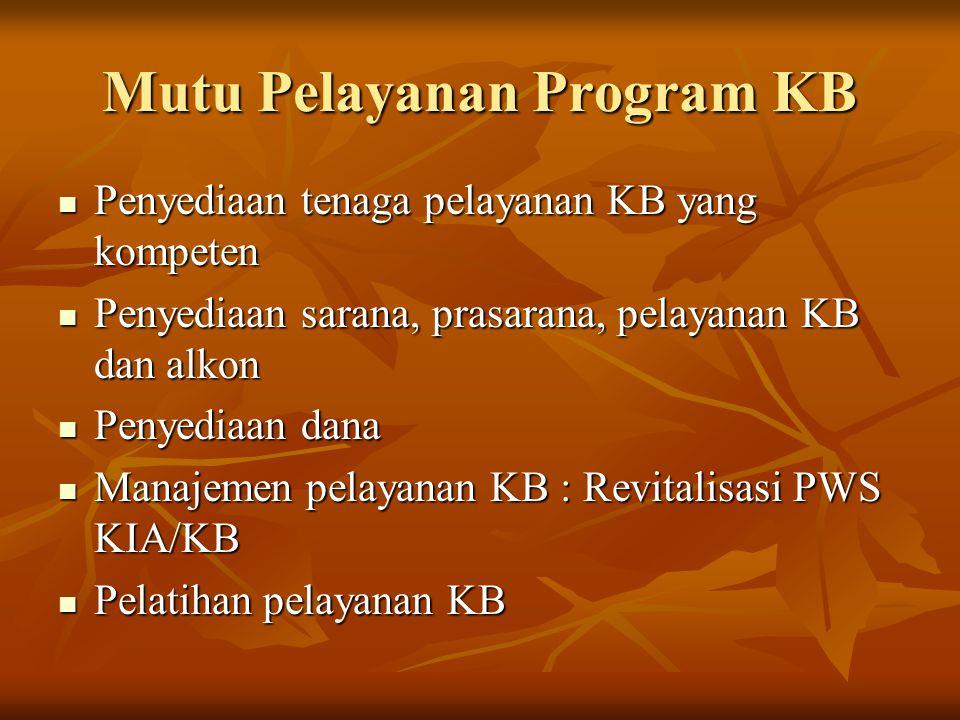 Mutu Pelayanan Program KB