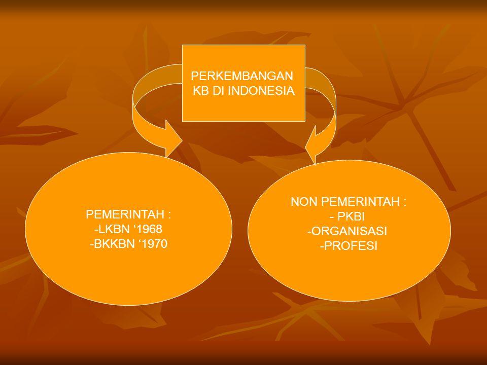 PERKEMBANGAN KB DI INDONESIA. PEMERINTAH : -LKBN '1968. -BKKBN '1970. NON PEMERINTAH : - PKBI.