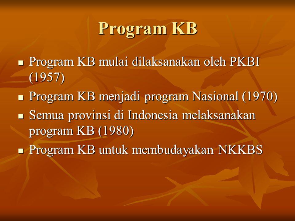 Program KB Program KB mulai dilaksanakan oleh PKBI (1957)