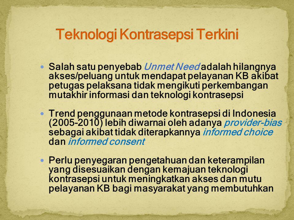 Teknologi Kontrasepsi Terkini