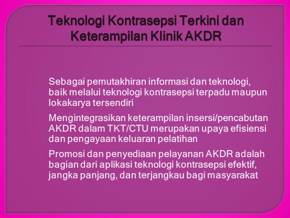 Teknologi Kontrasepsi Terkini dan Keterampilan Klinik AKDR