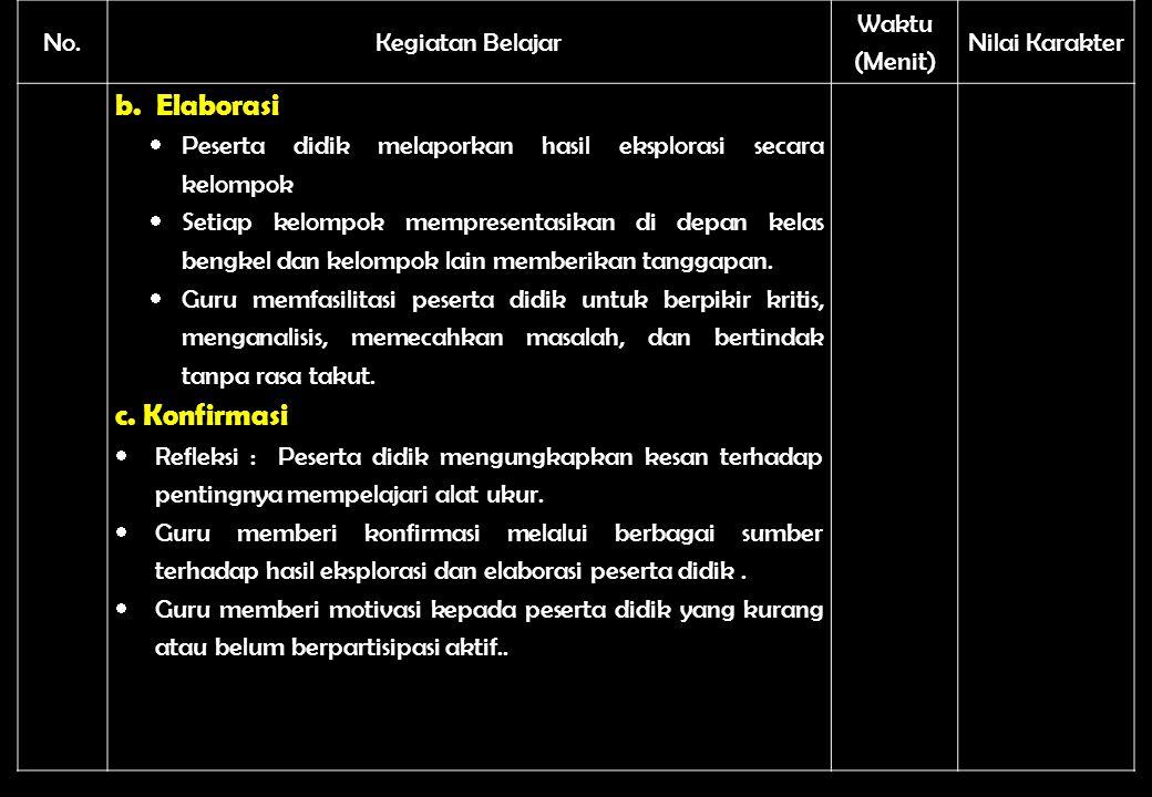 b. Elaborasi c. Konfirmasi No. Kegiatan Belajar Waktu (Menit)