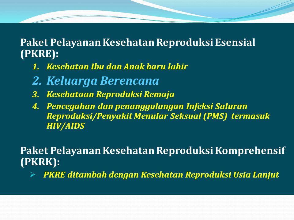 Paket Pelayanan Kesehatan Reproduksi Esensial (PKRE):