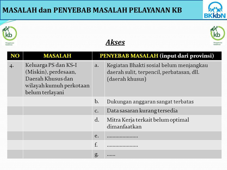 PENYEBAB MASALAH (input dari provinsi)