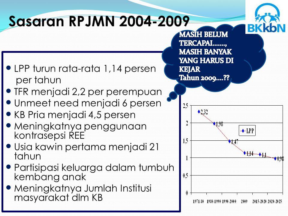Sasaran RPJMN 2004-2009 LPP turun rata-rata 1,14 persen per tahun