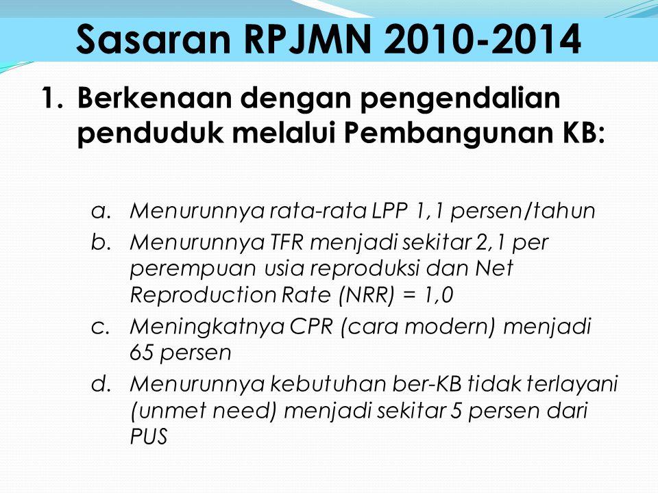 Sasaran RPJMN 2010-2014 Berkenaan dengan pengendalian penduduk melalui Pembangunan KB: Menurunnya rata-rata LPP 1,1 persen/tahun.