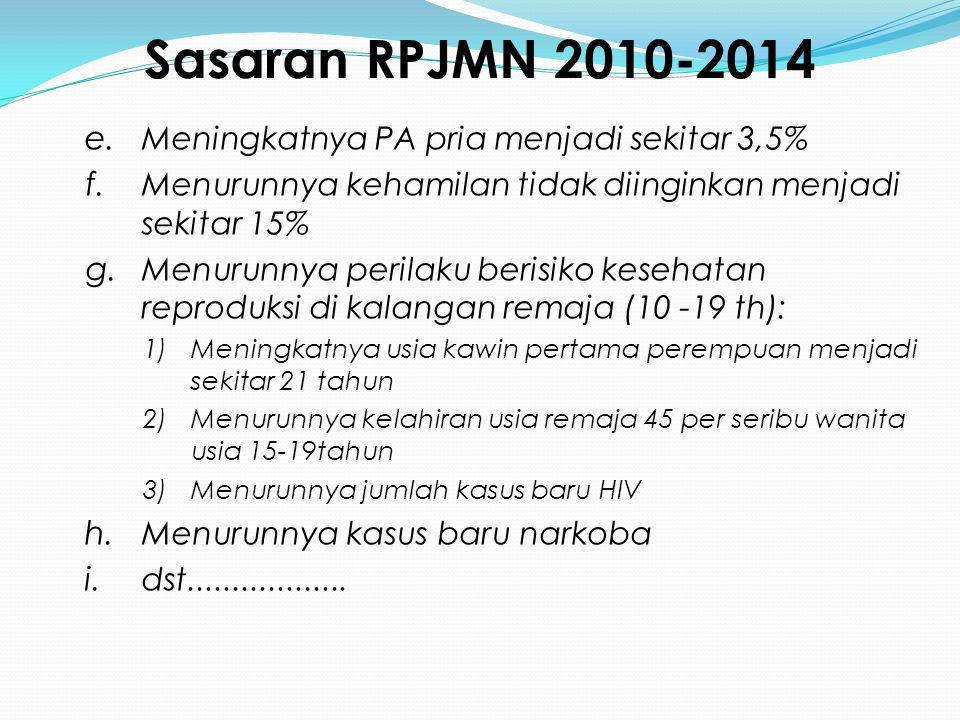 Sasaran RPJMN 2010-2014 Meningkatnya PA pria menjadi sekitar 3,5%