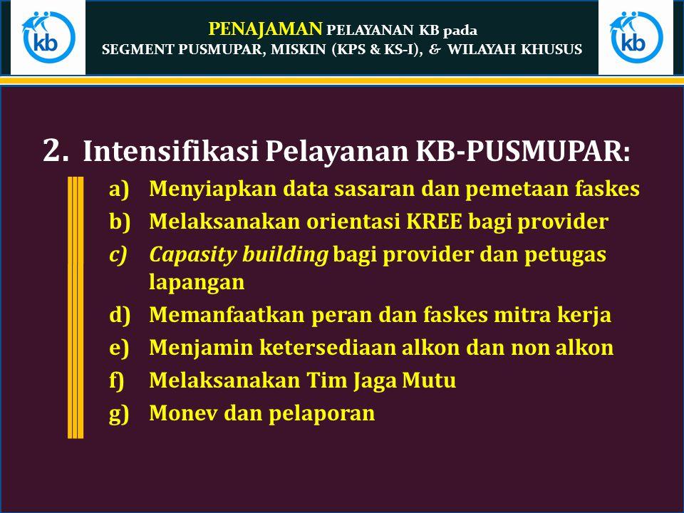 Intensifikasi Pelayanan KB-PUSMUPAR: