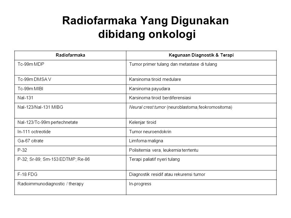Radiofarmaka Yang Digunakan dibidang onkologi