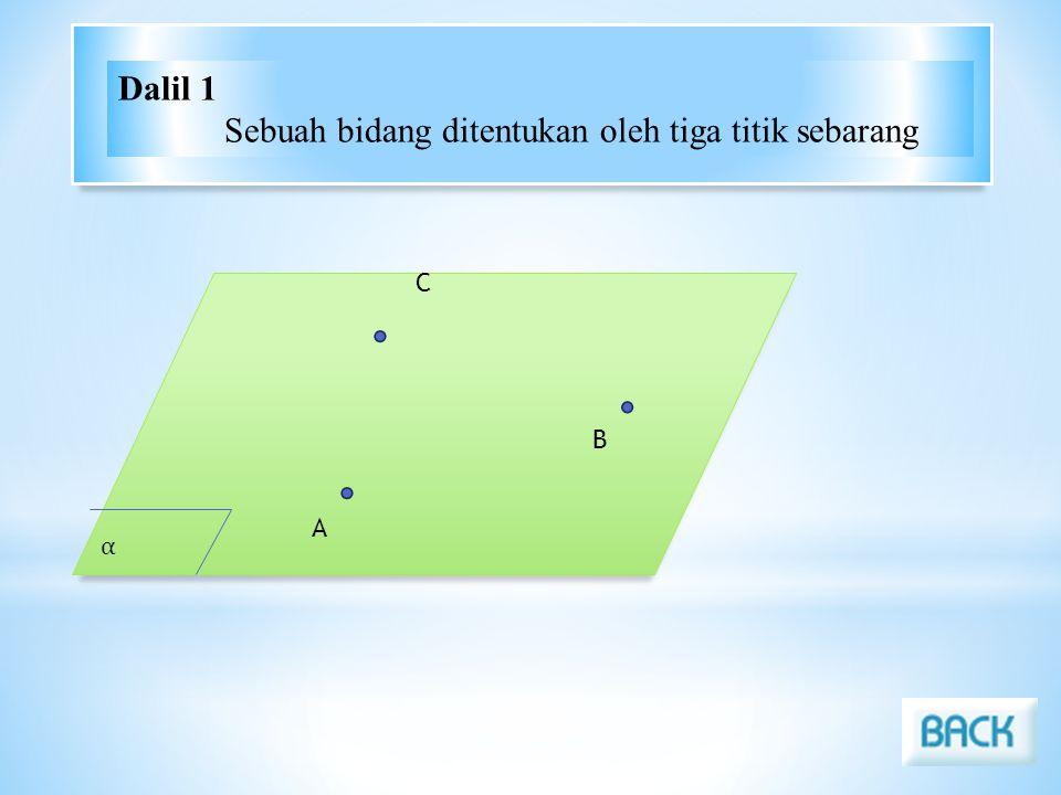 Dalil 1 Sebuah bidang ditentukan oleh tiga titik sebarang C α B A