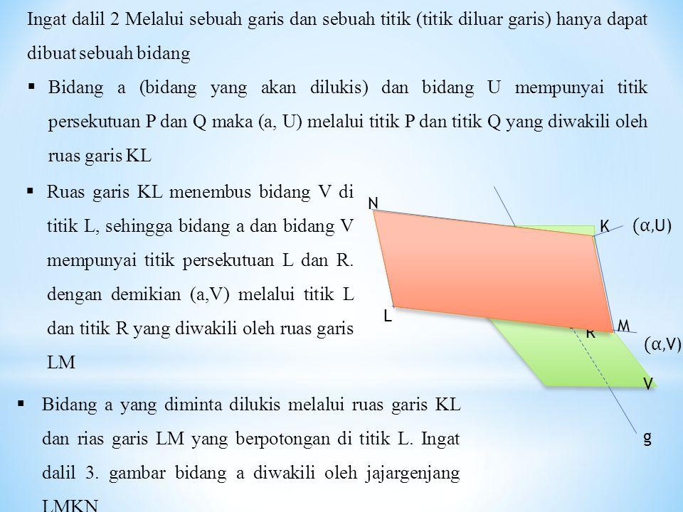 Ingat dalil 2 Melalui sebuah garis dan sebuah titik (titik diluar garis) hanya dapat dibuat sebuah bidang