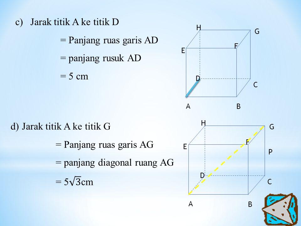 = panjang diagonal ruang AG = 5 3 cm