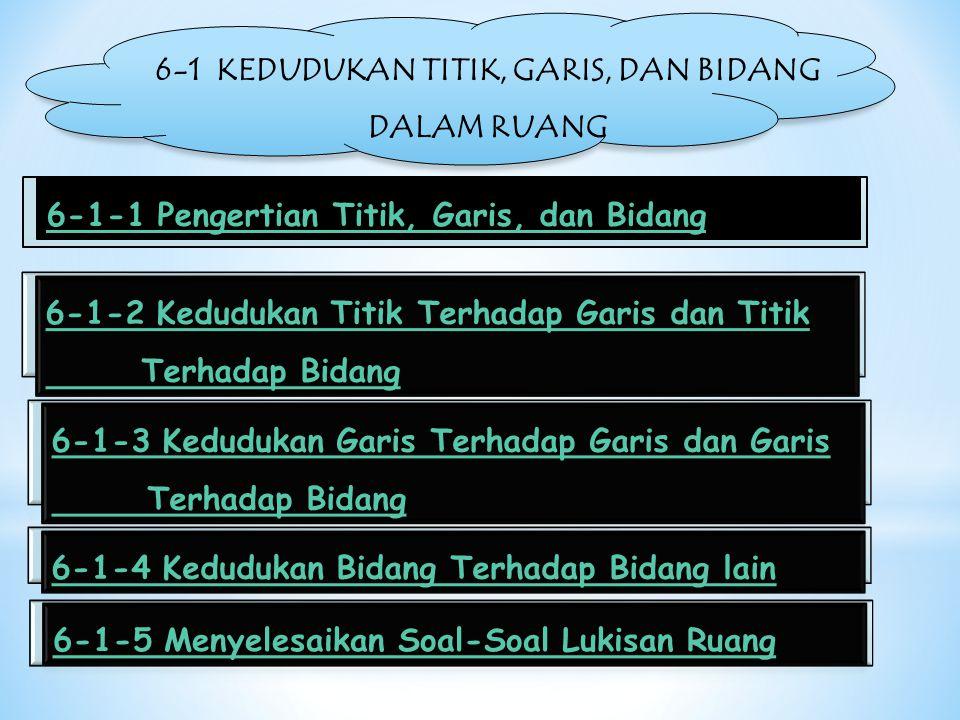 6-1 KEDUDUKAN TITIK, GARIS, DAN BIDANG DALAM RUANG