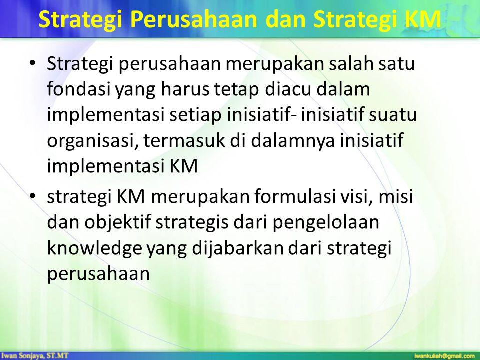 Strategi Perusahaan dan Strategi KM