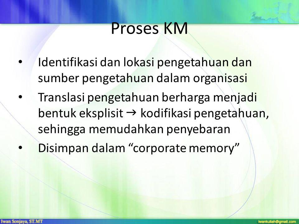 Proses KM Identifikasi dan lokasi pengetahuan dan sumber pengetahuan dalam organisasi.