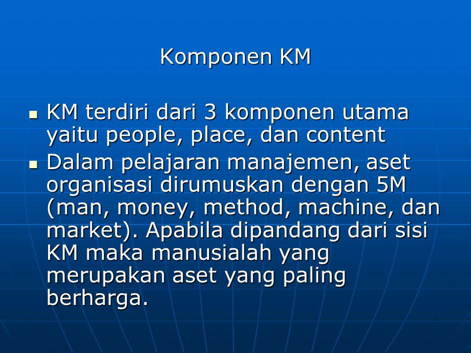 Komponen KM KM terdiri dari 3 komponen utama yaitu people, place, dan content.
