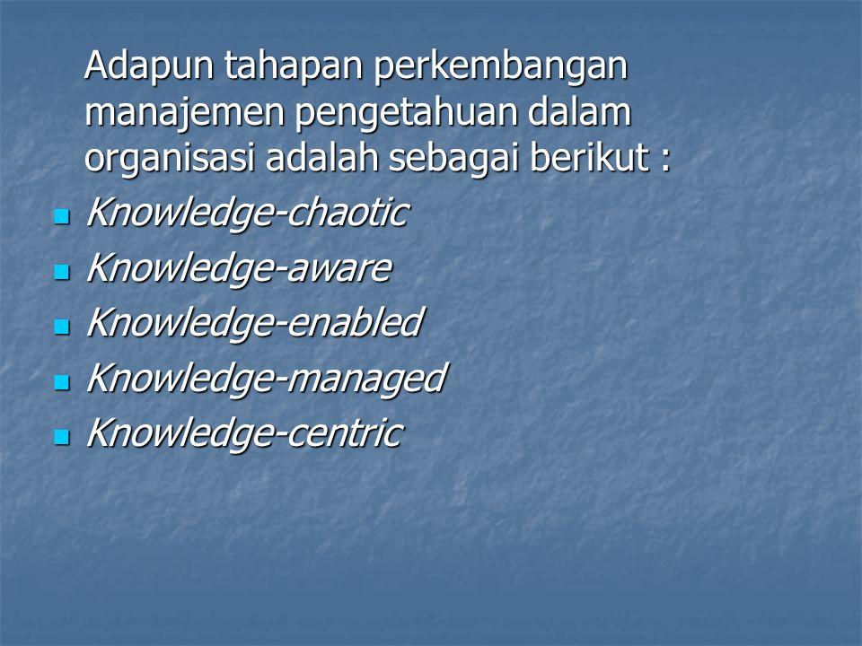 Adapun tahapan perkembangan manajemen pengetahuan dalam organisasi adalah sebagai berikut :