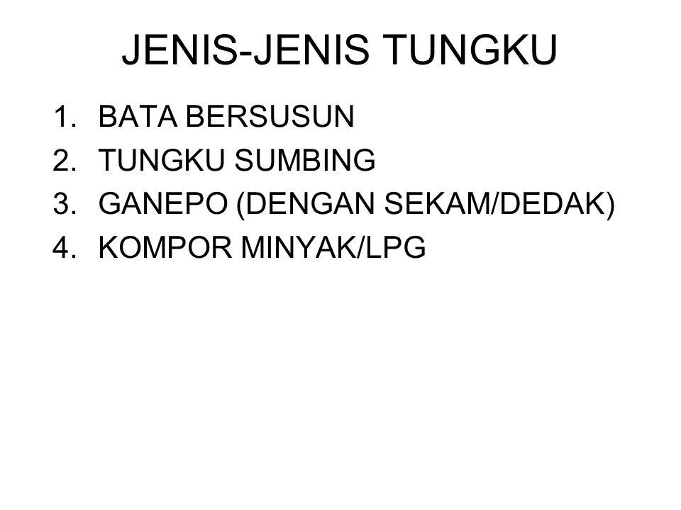 JENIS-JENIS TUNGKU BATA BERSUSUN TUNGKU SUMBING