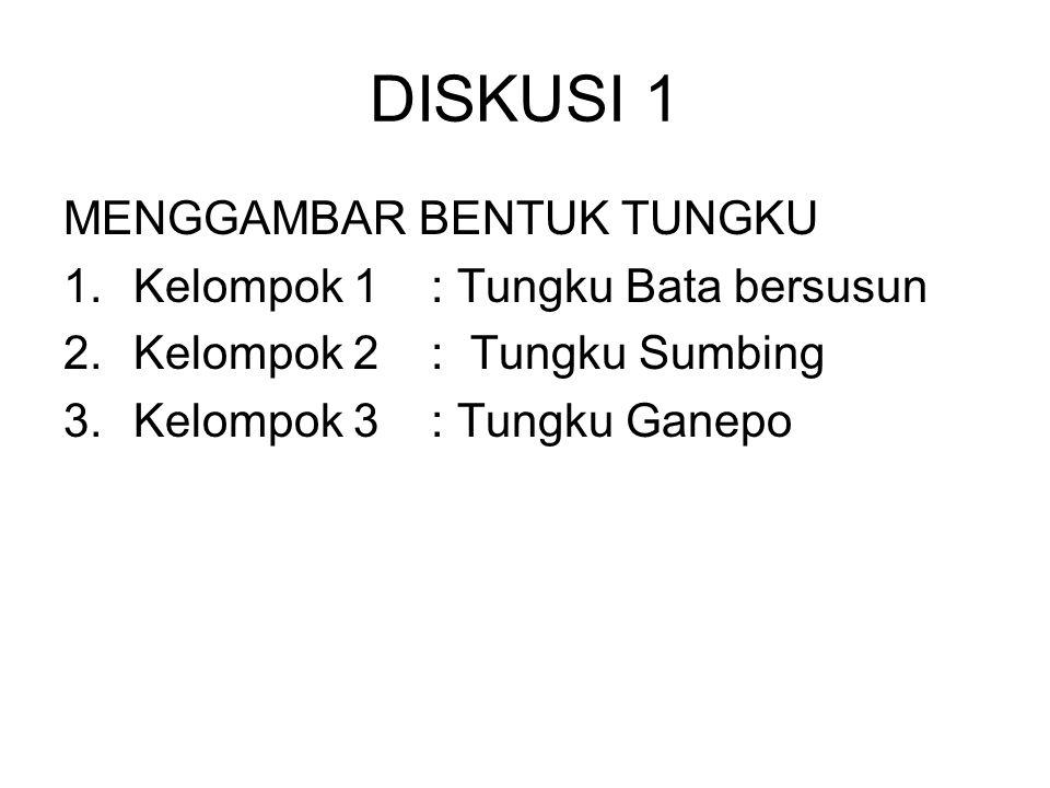 DISKUSI 1 MENGGAMBAR BENTUK TUNGKU Kelompok 1 : Tungku Bata bersusun