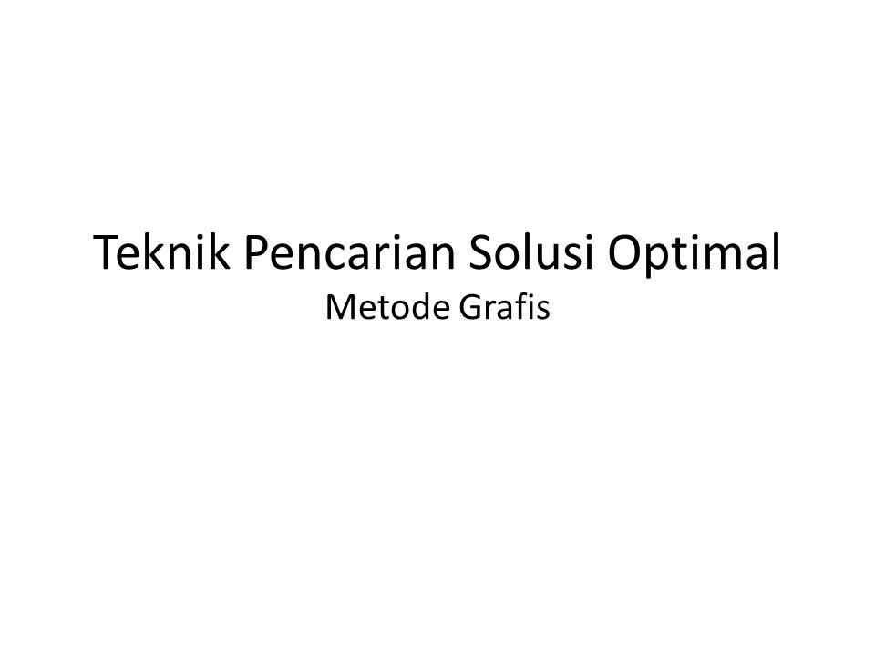 Teknik Pencarian Solusi Optimal Metode Grafis