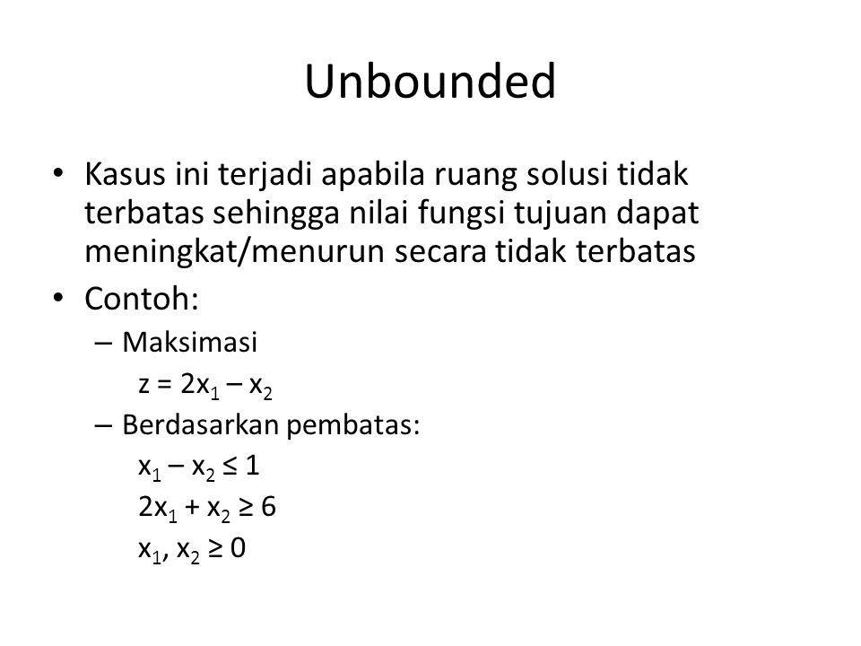 Unbounded Kasus ini terjadi apabila ruang solusi tidak terbatas sehingga nilai fungsi tujuan dapat meningkat/menurun secara tidak terbatas.