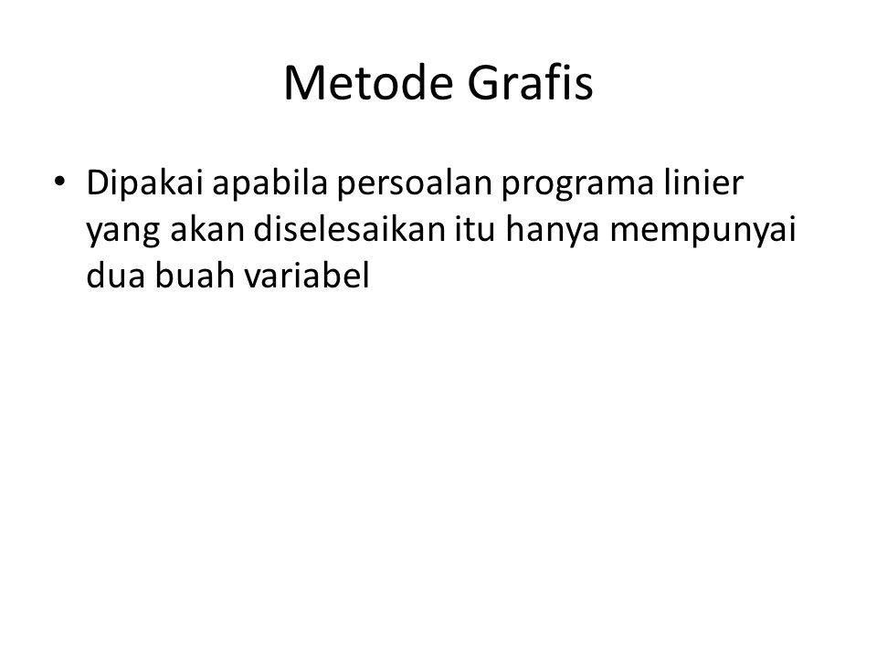 Metode Grafis Dipakai apabila persoalan programa linier yang akan diselesaikan itu hanya mempunyai dua buah variabel.