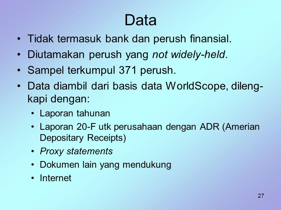 Data Tidak termasuk bank dan perush finansial.