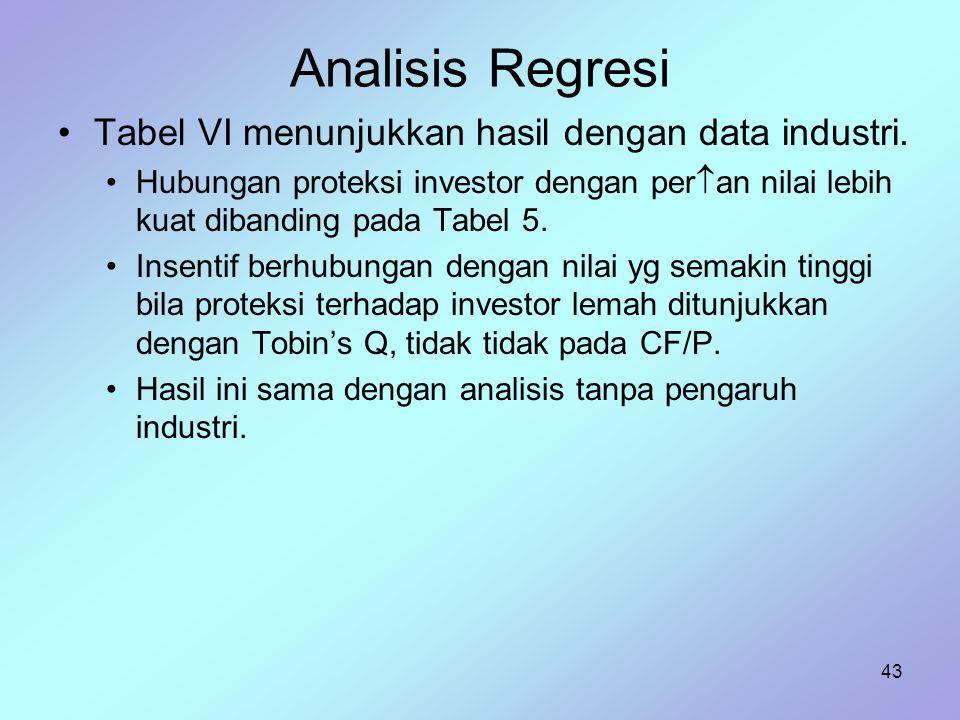 Analisis Regresi Tabel VI menunjukkan hasil dengan data industri.
