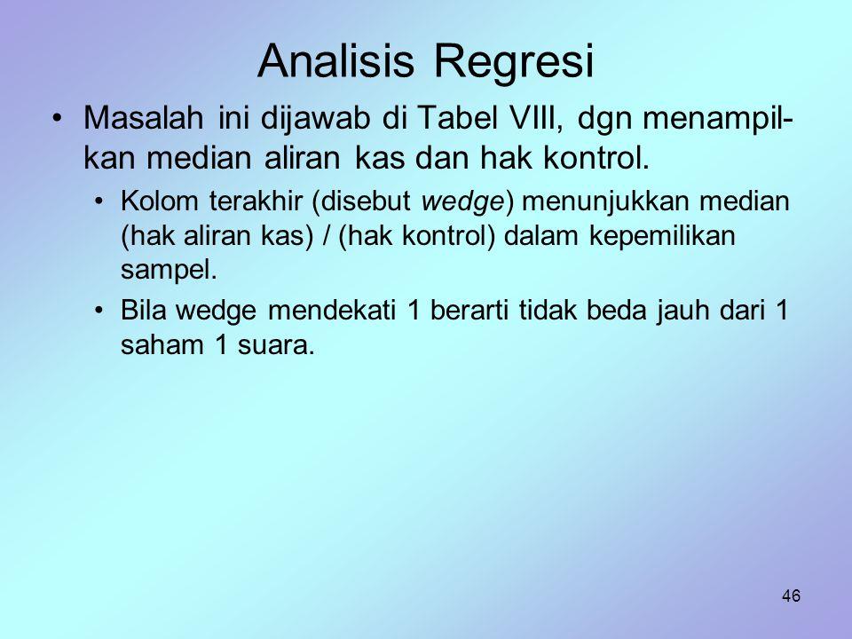 Analisis Regresi Masalah ini dijawab di Tabel VIII, dgn menampil-kan median aliran kas dan hak kontrol.