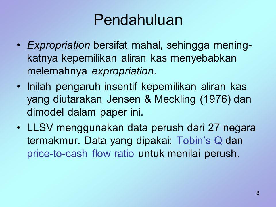 Pendahuluan Expropriation bersifat mahal, sehingga mening-katnya kepemilikan aliran kas menyebabkan melemahnya expropriation.