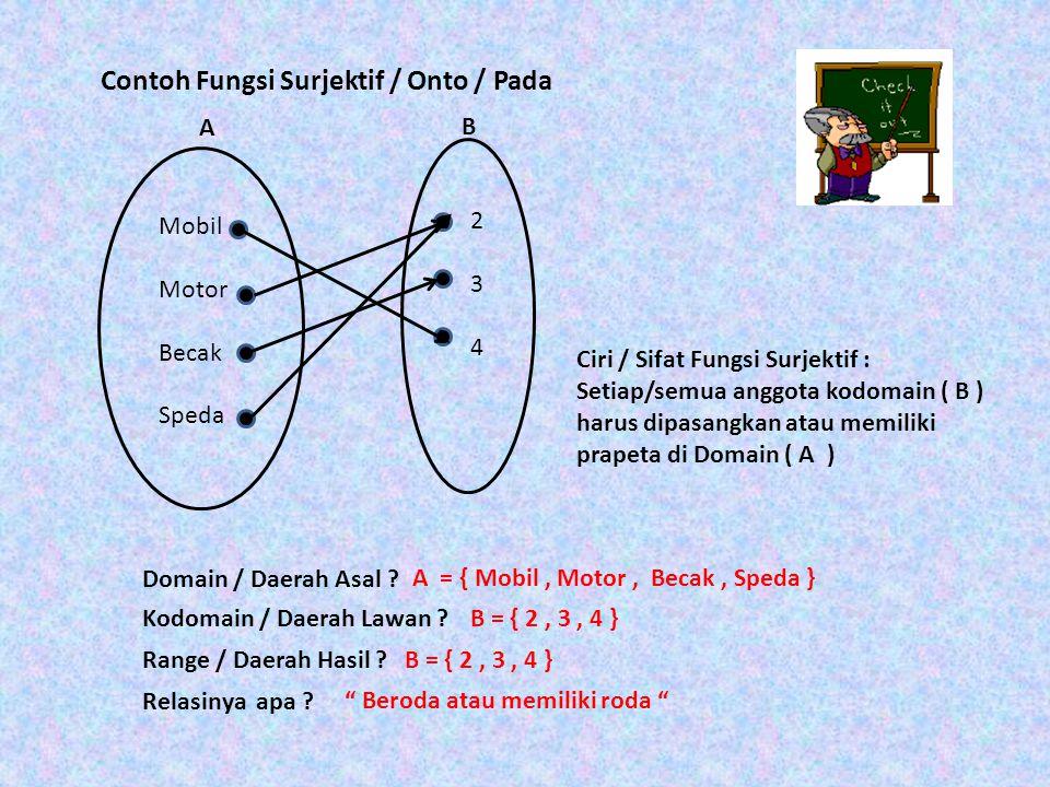 Contoh Fungsi Surjektif / Onto / Pada