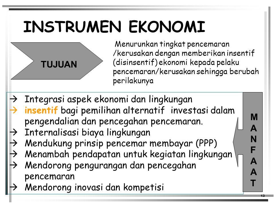 INSTRUMEN EKONOMI TUJUAN Integrasi aspek ekonomi dan lingkungan