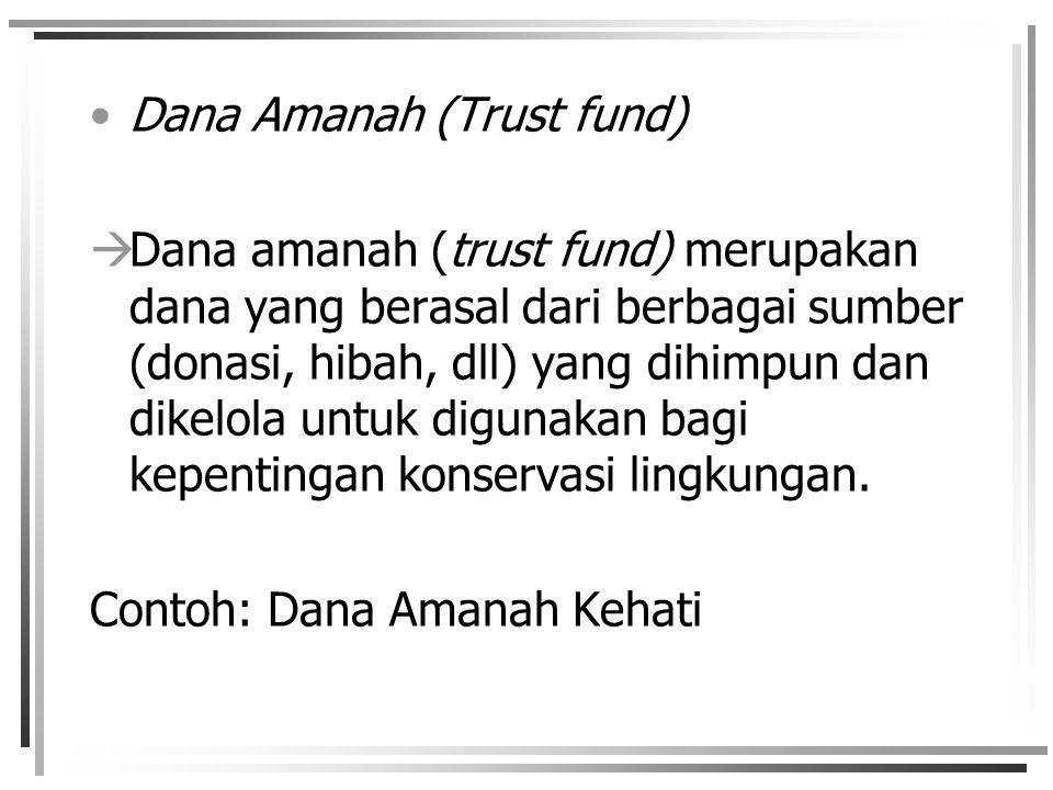 Dana Amanah (Trust fund)