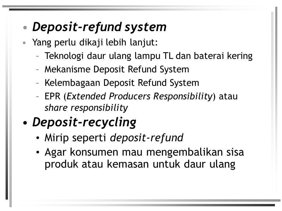 Deposit-refund system