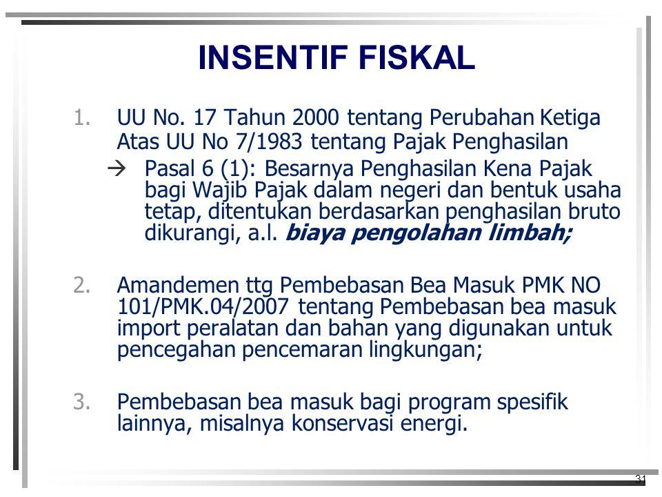 INSENTIF FISKAL UU No. 17 Tahun 2000 tentang Perubahan Ketiga Atas UU No 7/1983 tentang Pajak Penghasilan.