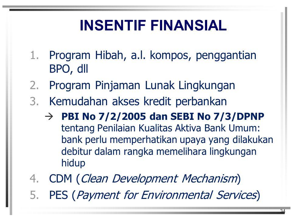 INSENTIF FINANSIAL Program Hibah, a.l. kompos, penggantian BPO, dll