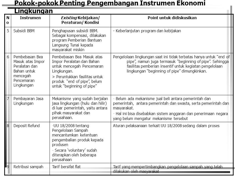 Pokok-pokok Penting Pengembangan Instrumen Ekonomi Lingkungan