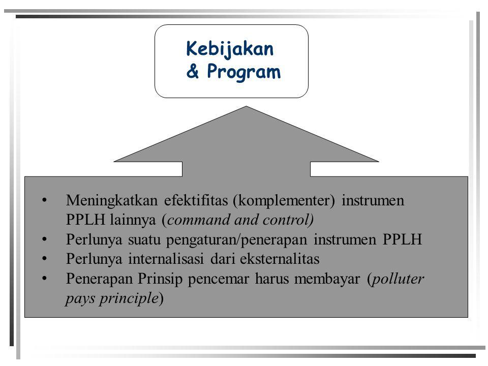 Kebijakan & Program. Meningkatkan efektifitas (komplementer) instrumen PPLH lainnya (command and control)