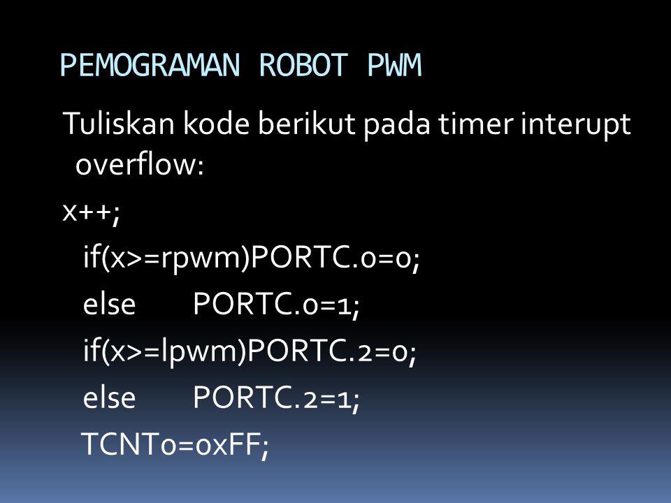 PEMOGRAMAN ROBOT PWM Tuliskan kode berikut pada timer interupt overflow: x++; if(x>=rpwm)PORTC.0=0;