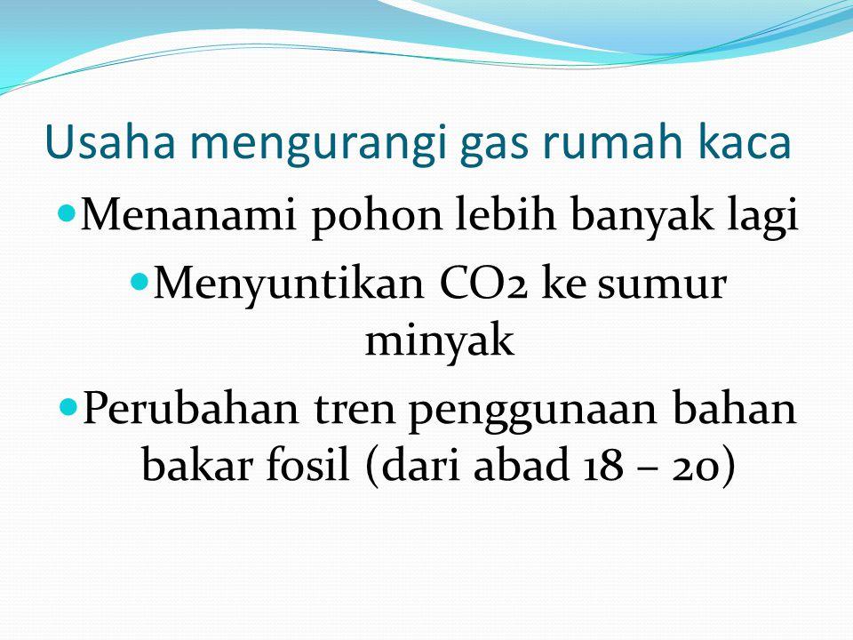 Usaha mengurangi gas rumah kaca