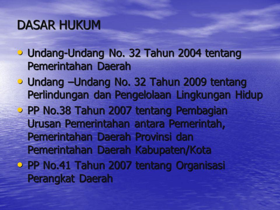 DASAR HUKUM Undang-Undang No. 32 Tahun 2004 tentang Pemerintahan Daerah.