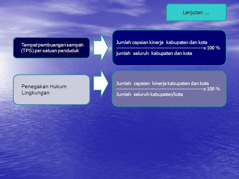 Penegakan Hukum Lingkungan