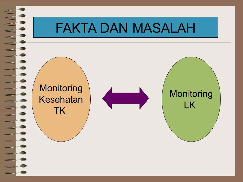 FAKTA DAN MASALAH Monitoring Kesehatan TK Monitoring LK