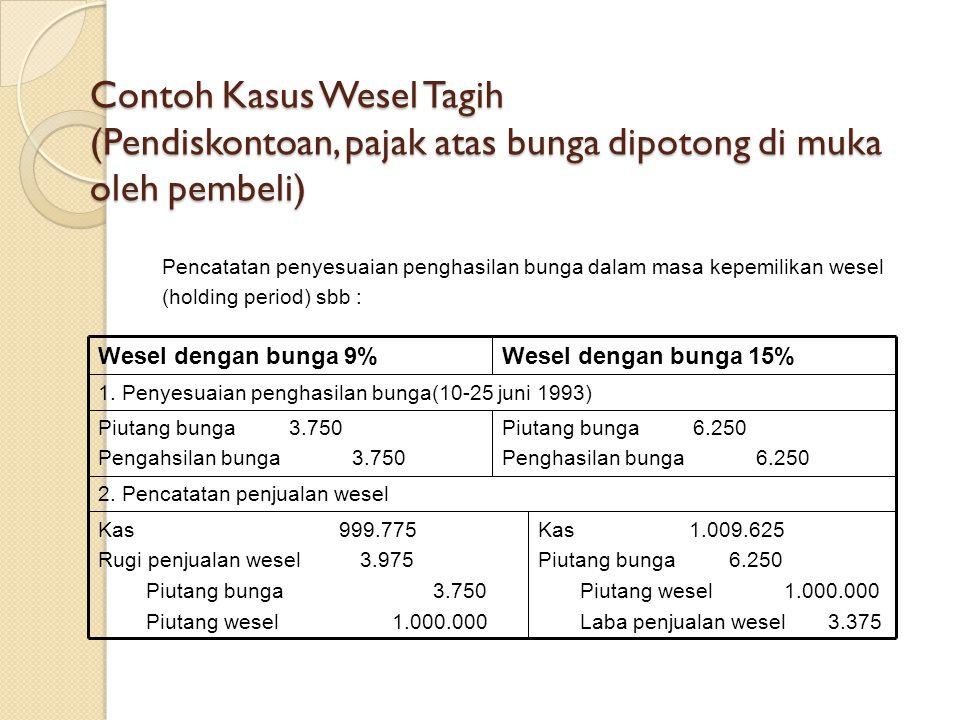 Contoh Kasus Wesel Tagih (Pendiskontoan, pajak atas bunga dipotong di muka oleh pembeli)