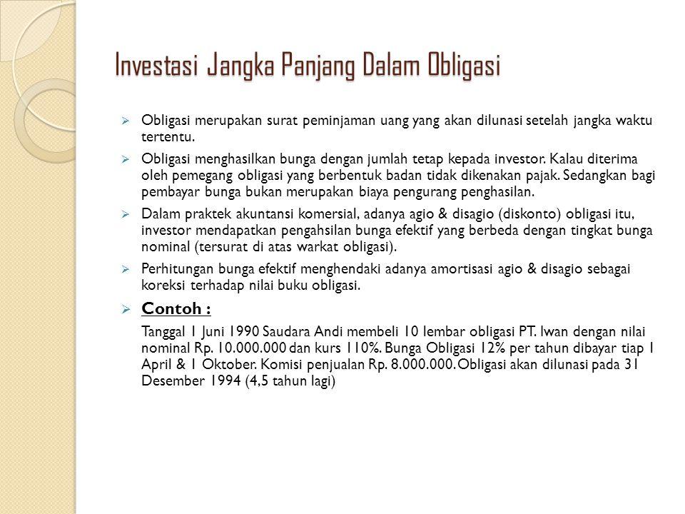 Investasi Jangka Panjang Dalam Obligasi