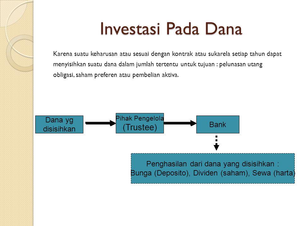 Investasi Pada Dana (Trustee) Dana yg Bank disisihkan